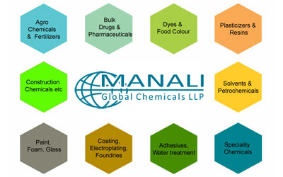Manali Chemicals - Imports and Exports of various chemicals
